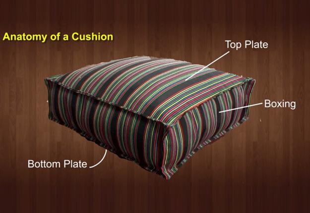 Diy Sofa Cushion Covers Easy Craft Ideas