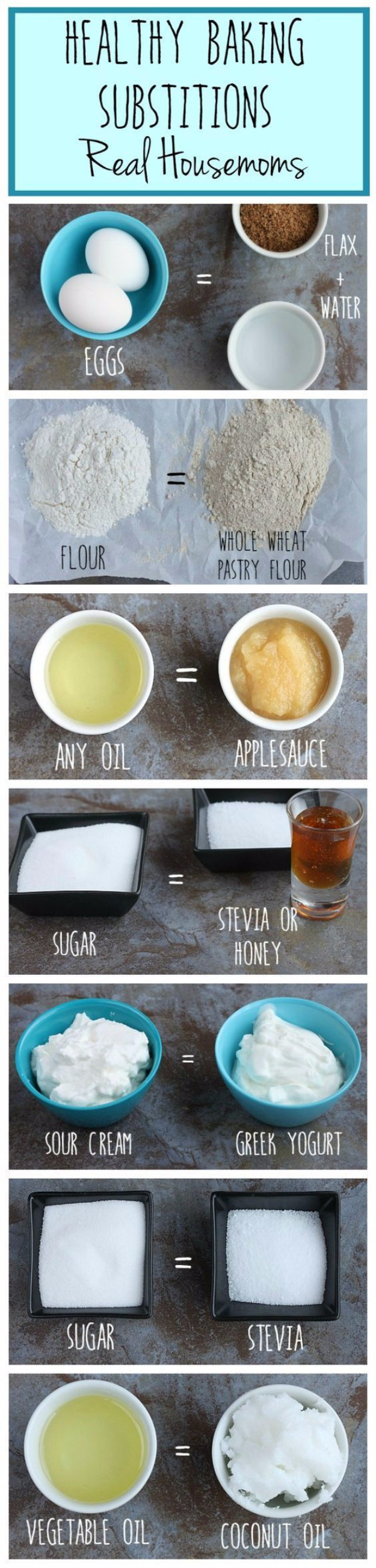 Best Baking Hacks - Healthy Baking Substitutions - DIY Cooking Tips and Tricks for Baking Recipes - Quick Ways to Bake Cake, Cupcakes, Desserts and Cookies - Kitchen Lifehacks for Bakers