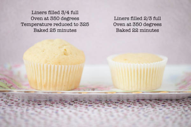 Best Baking Hacks - Make Perfectly Domed Cupcakes - DIY Cooking Tips and Tricks for Baking Recipes - Quick Ways to Bake Cake, Cupcakes, Desserts and Cookies - Kitchen Lifehacks for Bakers