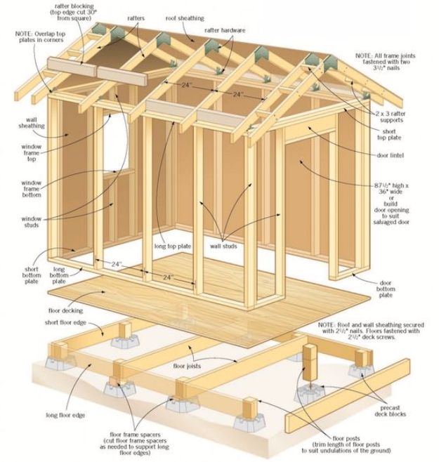 DIY Storage Sheds and Plans - Simple Backyard Shed - Cool and Easy Storage Shed Makeovers, Cheap Ideas to Build This Weekend, Basic Woodworking Projects to Add Extra Storage Space to Your Home or Small Backyard - How To Build A Shed With Pallets - Step by Step Tutorials and Instructions http://diyjoy.com/diy-storage-sheds-plans