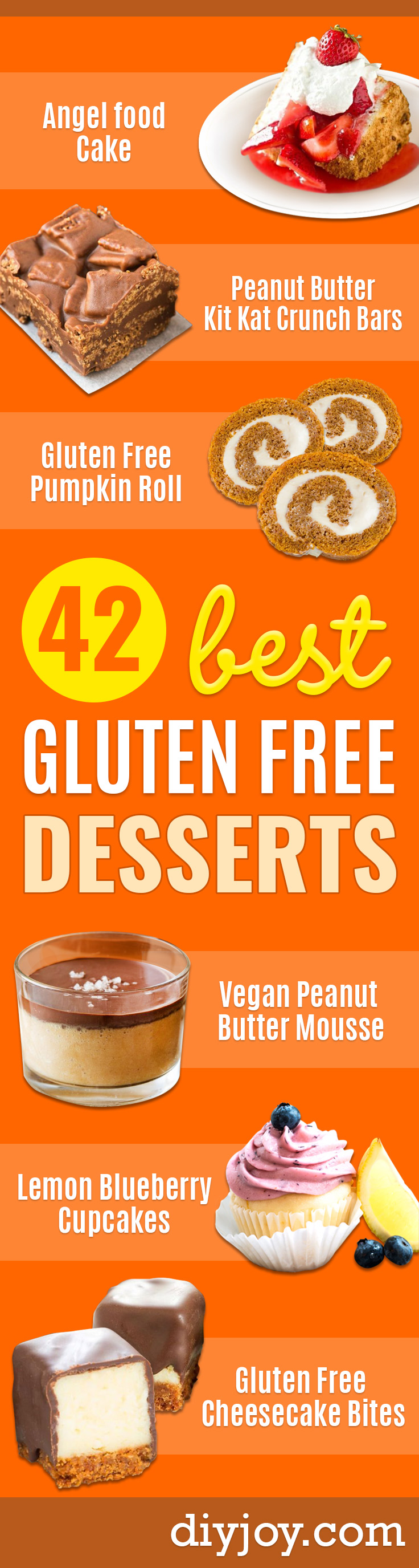 Gluten Free Desserts - Easy Recipes and Healthy Recipe Ideas for Cookies, Cake, Pie, Cupcakes, Cheesecake and Ice Cream - Best No Sugar Glutenfree Chocolate, No Bake Dessert, Fruit, Peach, Apple and Banana Dishes - Flourless Christmas, Thanksgiving and Holiday Dishes http://diyjoy.com/gluten-free-desserts