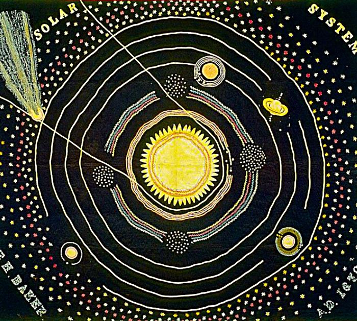 Ellen Harding Baker's Solar System Tapestry from 1876